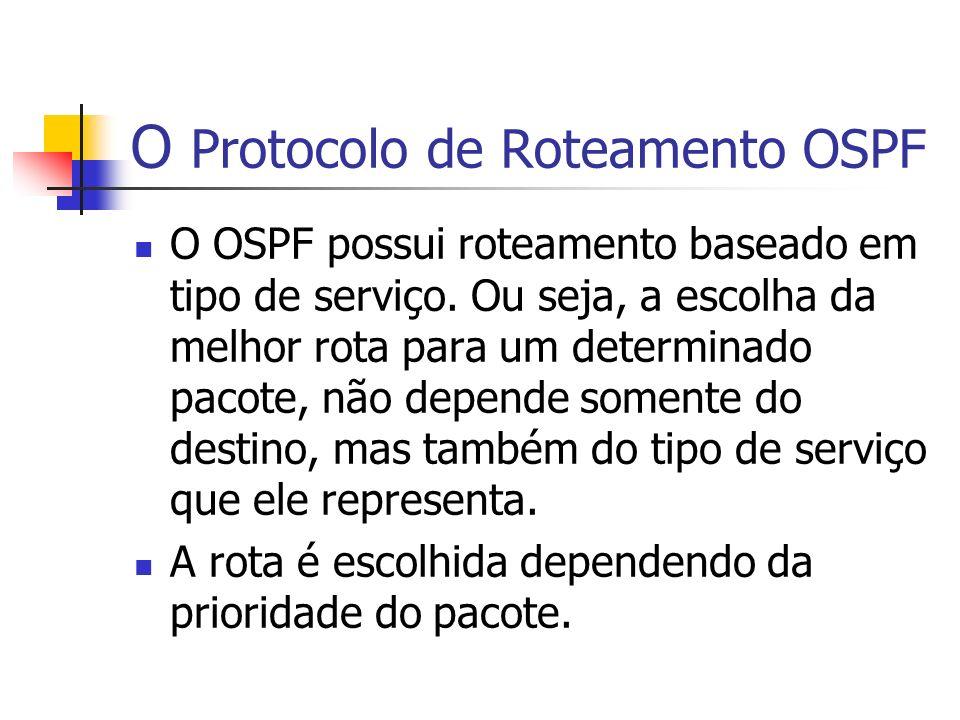 O Protocolo de Roteamento OSPF O OSPF possui roteamento baseado em tipo de serviço. Ou seja, a escolha da melhor rota para um determinado pacote, não