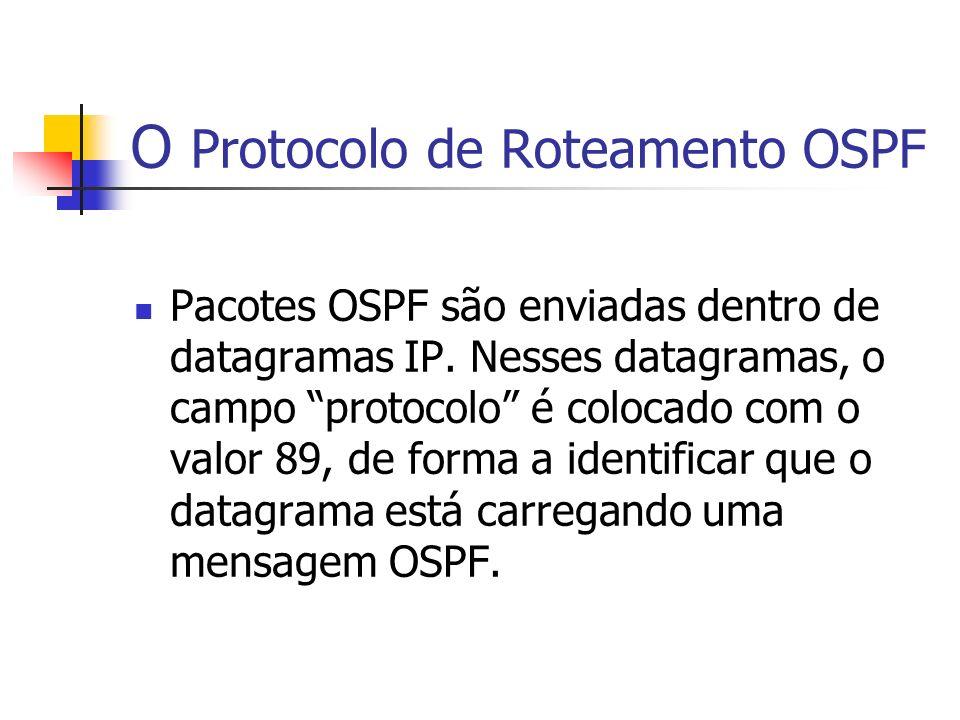 O Protocolo de Roteamento OSPF Pacotes OSPF são enviadas dentro de datagramas IP. Nesses datagramas, o campo protocolo é colocado com o valor 89, de f