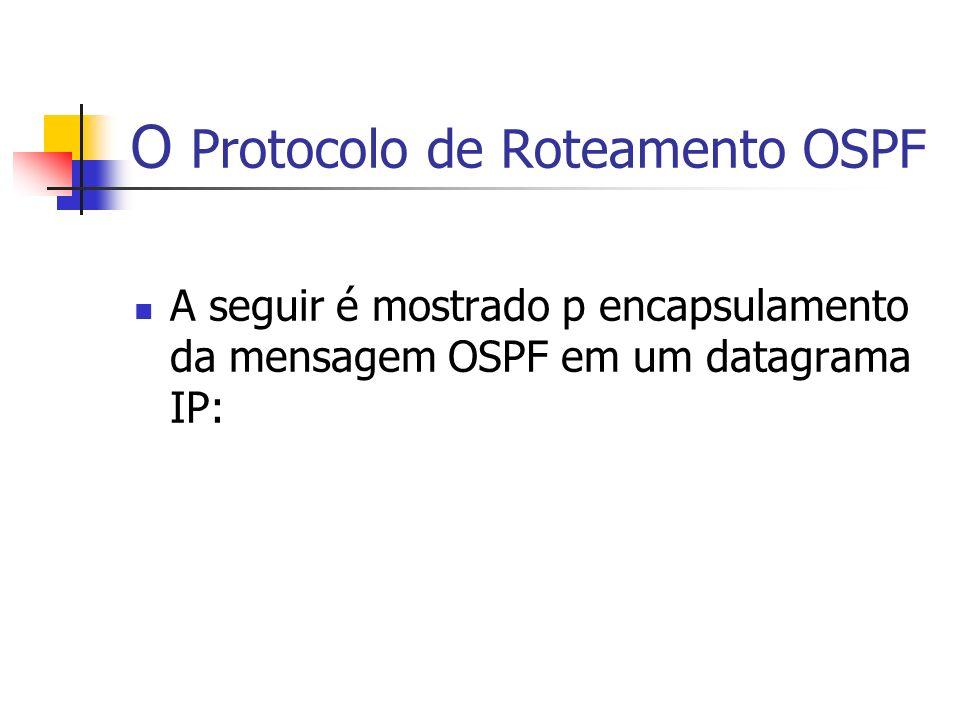 O Protocolo de Roteamento OSPF A seguir é mostrado p encapsulamento da mensagem OSPF em um datagrama IP: