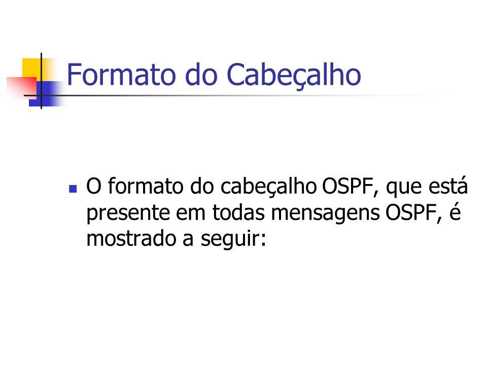 O formato do cabeçalho OSPF, que está presente em todas mensagens OSPF, é mostrado a seguir: