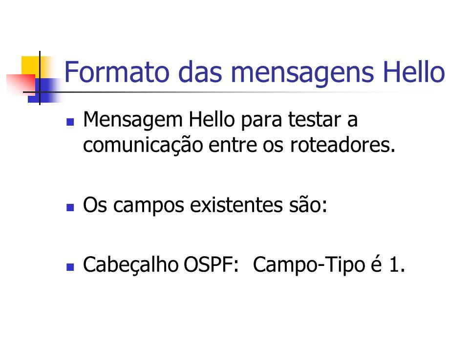 Formato das mensagens Hello Mensagem Hello para testar a comunicação entre os roteadores. Os campos existentes são: Cabeçalho OSPF: Campo-Tipo é 1.