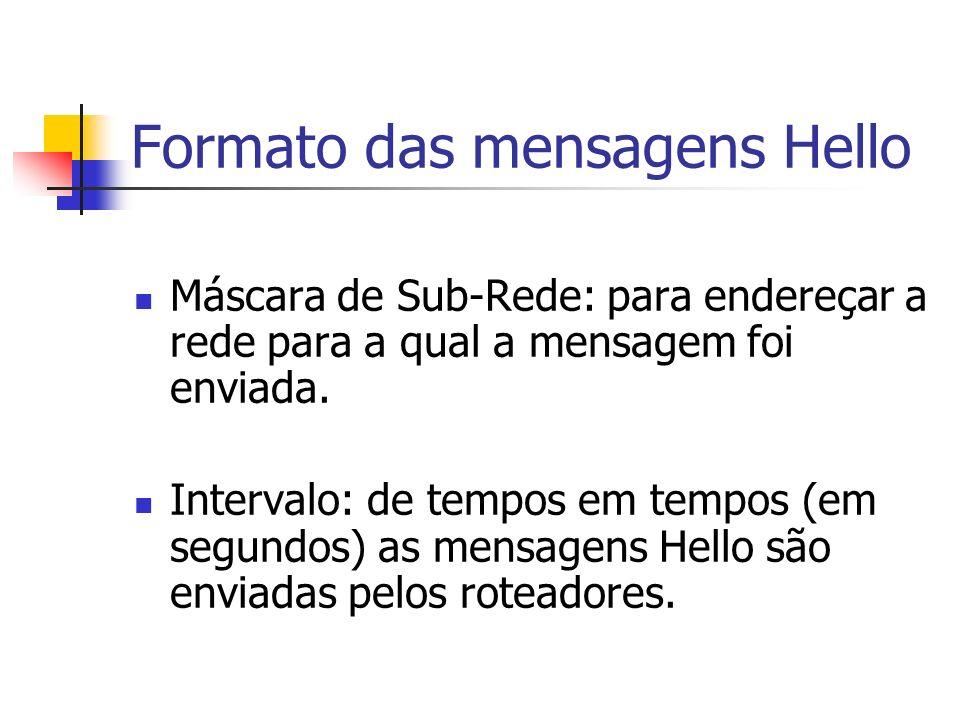 Formato das mensagens Hello Máscara de Sub-Rede: para endereçar a rede para a qual a mensagem foi enviada. Intervalo: de tempos em tempos (em segundos