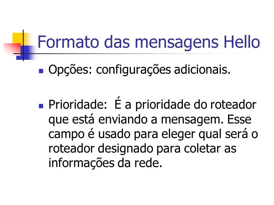 Formato das mensagens Hello Opções: configurações adicionais. Prioridade: É a prioridade do roteador que está enviando a mensagem. Esse campo é usado