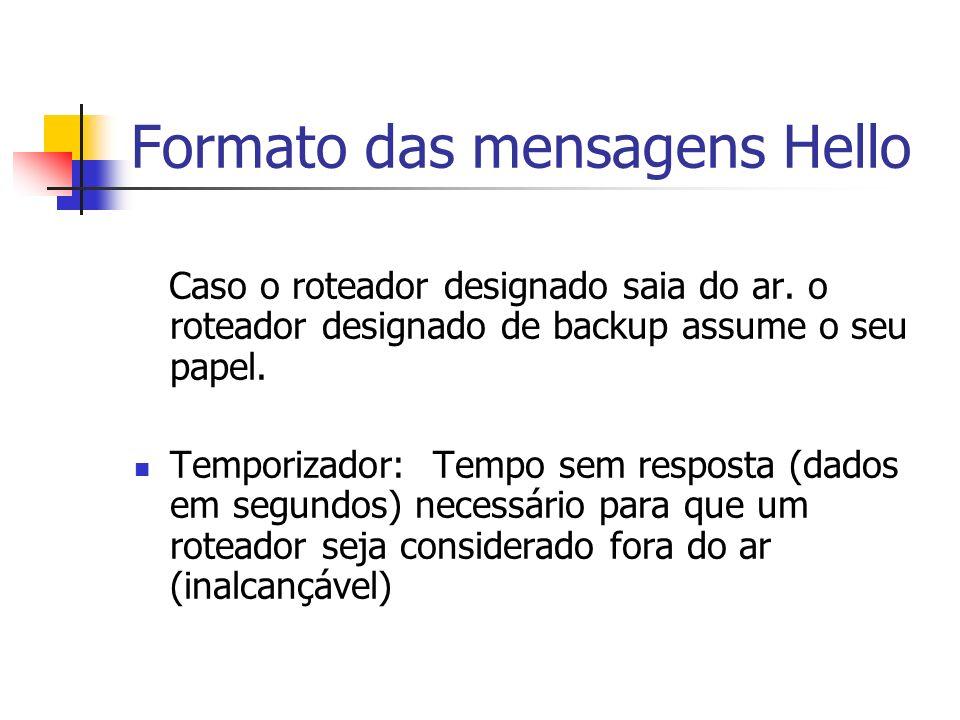 Formato das mensagens Hello Caso o roteador designado saia do ar. o roteador designado de backup assume o seu papel. Temporizador: Tempo sem resposta