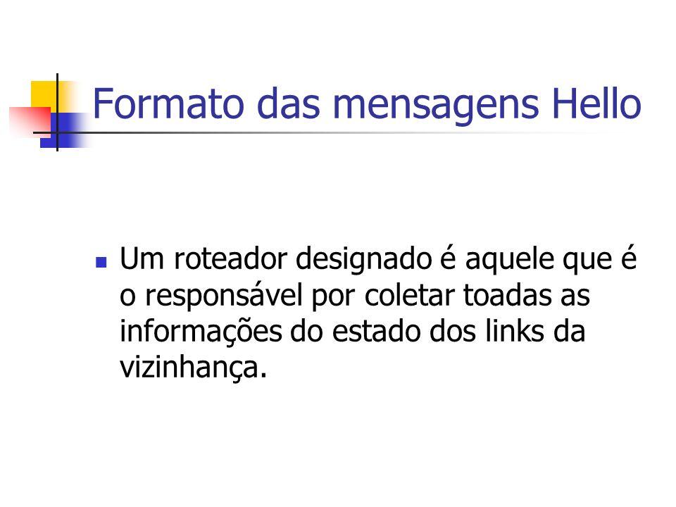 Formato das mensagens Hello Um roteador designado é aquele que é o responsável por coletar toadas as informações do estado dos links da vizinhança.