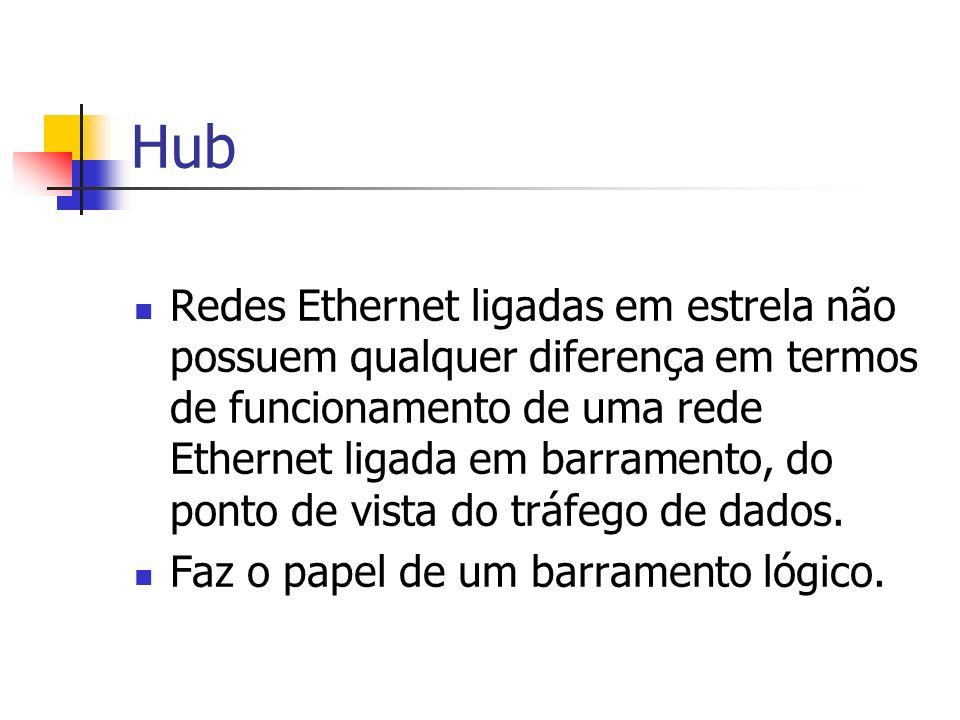 Hub Redes Ethernet ligadas em estrela não possuem qualquer diferença em termos de funcionamento de uma rede Ethernet ligada em barramento, do ponto de