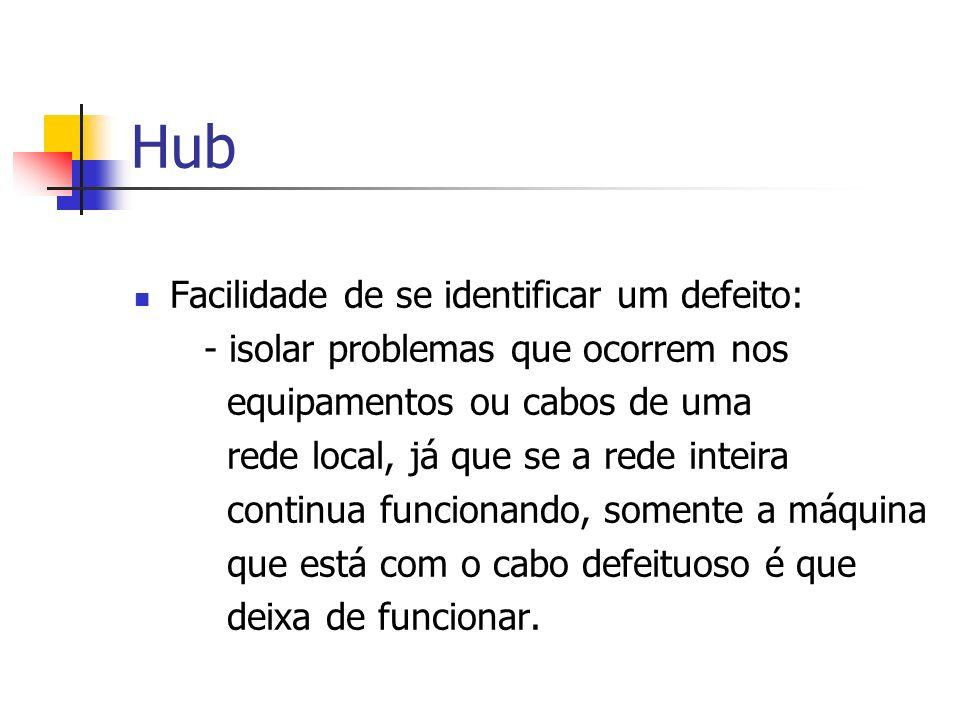 Hub Facilidade de se identificar um defeito: - isolar problemas que ocorrem nos equipamentos ou cabos de uma rede local, já que se a rede inteira cont