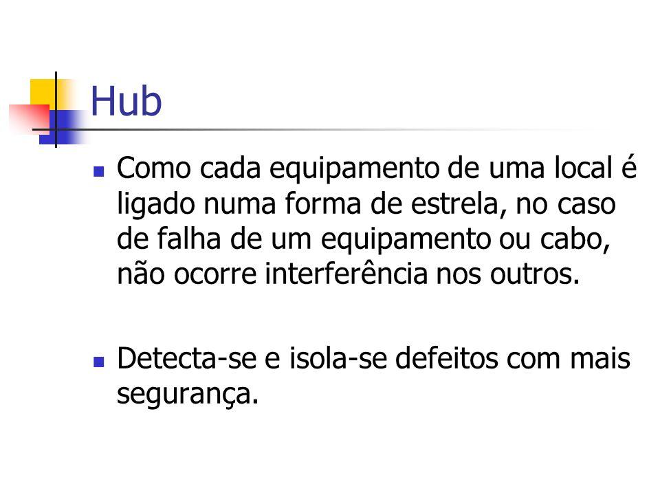 Hub Como cada equipamento de uma local é ligado numa forma de estrela, no caso de falha de um equipamento ou cabo, não ocorre interferência nos outros