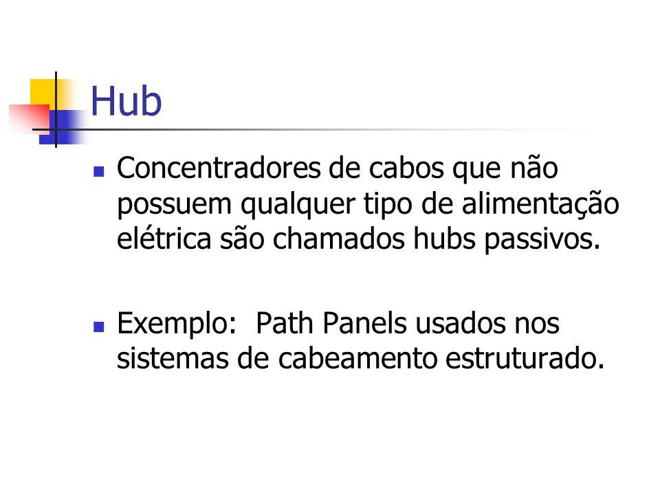 Hub Concentradores de cabos que não possuem qualquer tipo de alimentação elétrica são chamados hubs passivos. Exemplo: Path Panels usados nos sistemas