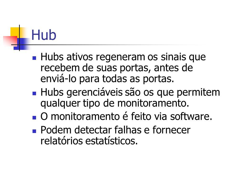 Hub Hubs ativos regeneram os sinais que recebem de suas portas, antes de enviá-lo para todas as portas. Hubs gerenciáveis são os que permitem qualquer