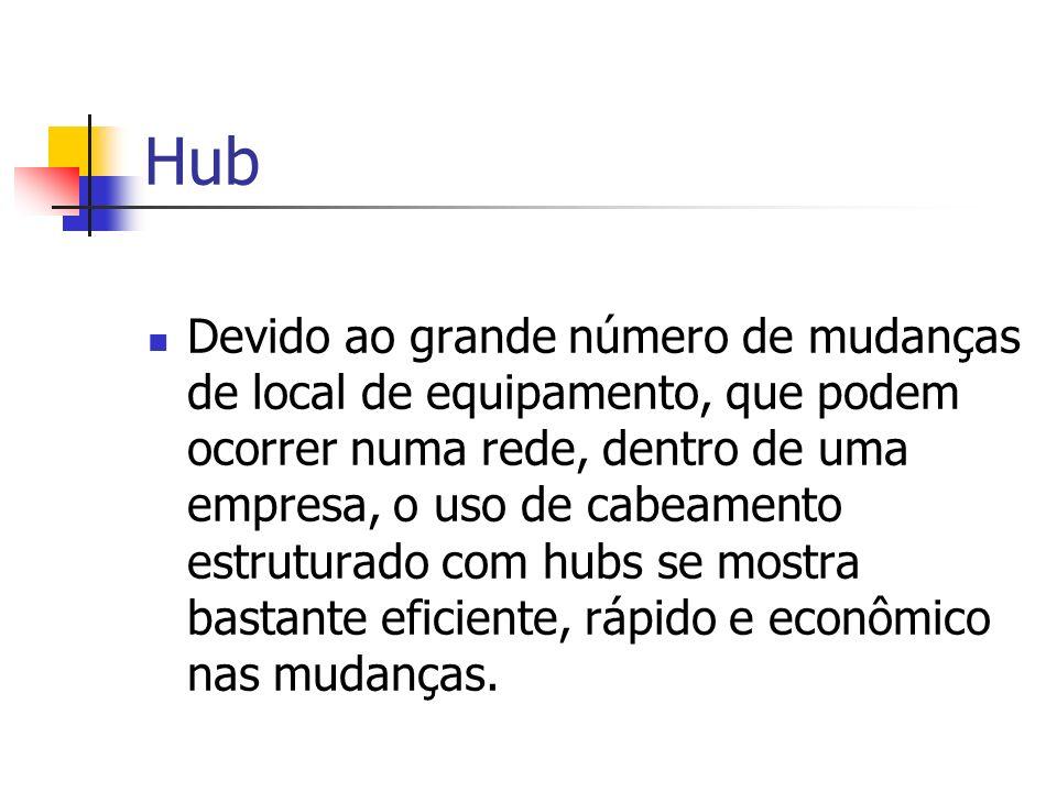 Hub Devido ao grande número de mudanças de local de equipamento, que podem ocorrer numa rede, dentro de uma empresa, o uso de cabeamento estruturado c