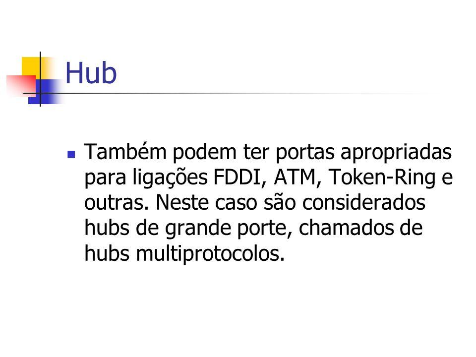 Hub Também podem ter portas apropriadas para ligações FDDI, ATM, Token-Ring e outras. Neste caso são considerados hubs de grande porte, chamados de hu