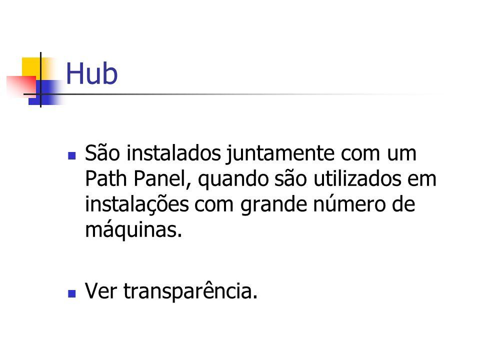 Hub São instalados juntamente com um Path Panel, quando são utilizados em instalações com grande número de máquinas. Ver transparência.