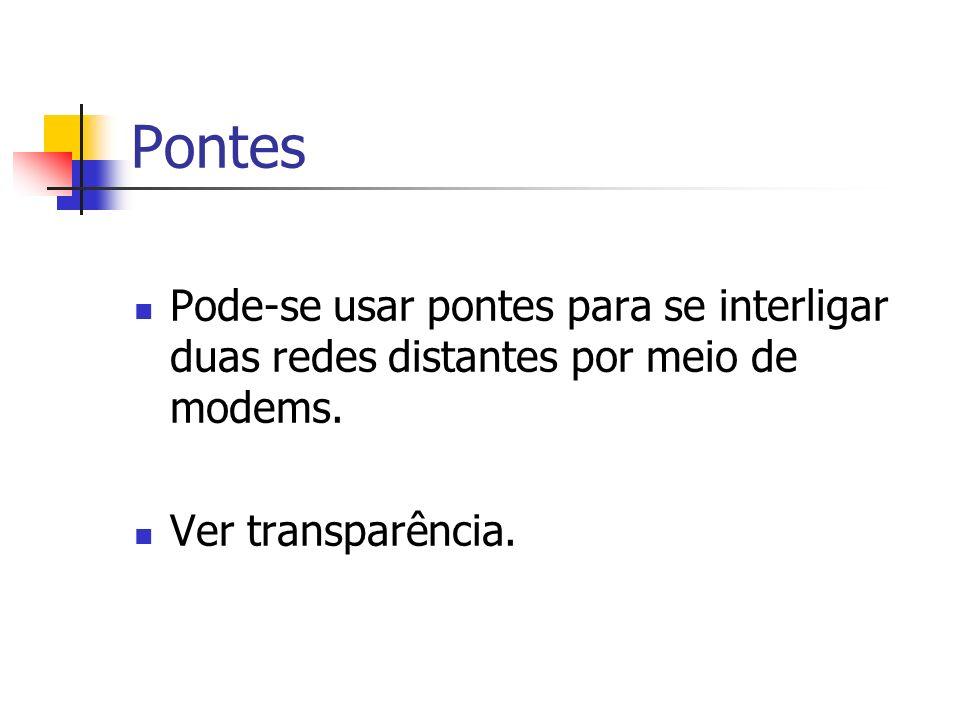 Pontes Pode-se usar pontes para se interligar duas redes distantes por meio de modems. Ver transparência.