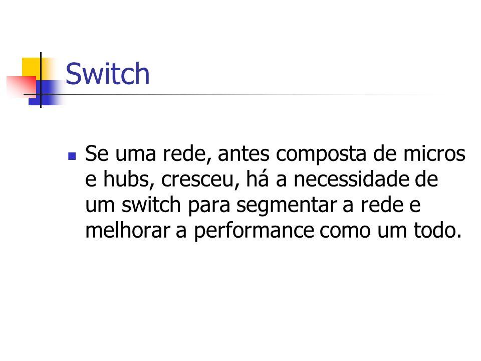 Switch Se uma rede, antes composta de micros e hubs, cresceu, há a necessidade de um switch para segmentar a rede e melhorar a performance como um tod