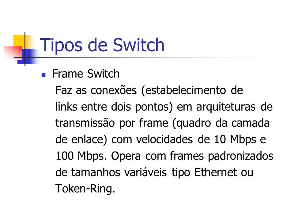 Tipos de Switch Frame Switch Faz as conexões (estabelecimento de links entre dois pontos) em arquiteturas de transmissão por frame (quadro da camada d