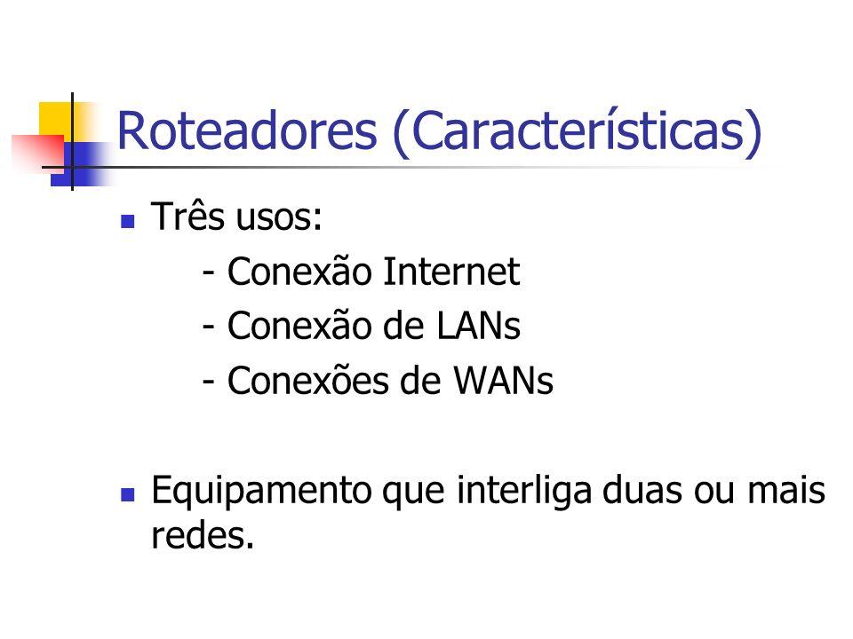 Roteadores (Características) Três usos: - Conexão Internet - Conexão de LANs - Conexões de WANs Equipamento que interliga duas ou mais redes.