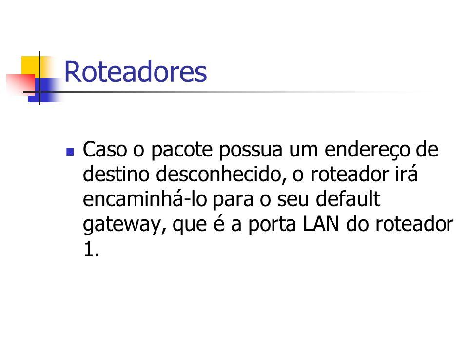 Roteadores Caso o pacote possua um endereço de destino desconhecido, o roteador irá encaminhá-lo para o seu default gateway, que é a porta LAN do rote