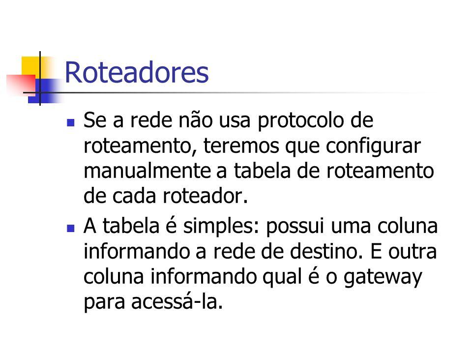 Roteadores Se a rede não usa protocolo de roteamento, teremos que configurar manualmente a tabela de roteamento de cada roteador. A tabela é simples: