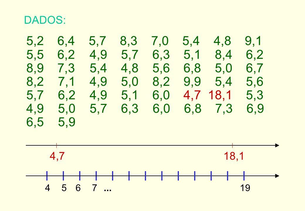5,2 6,4 5,7 8,3 7,0 5,4 4,8 9,1 5,5 6,2 4,9 5,7 6,3 5,1 8,4 6,2 8,9 7,3 5,4 4,8 5,6 6,8 5,0 6,7 8,2 7,1 4,9 5,0 8,2 9,9 5,4 5,6 5,7 6,2 4,9 5,1 6,0 4,