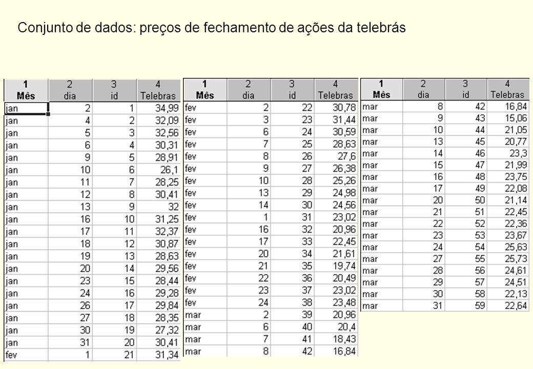 Verificar a variabilidade outliers OUTLIERS: OU