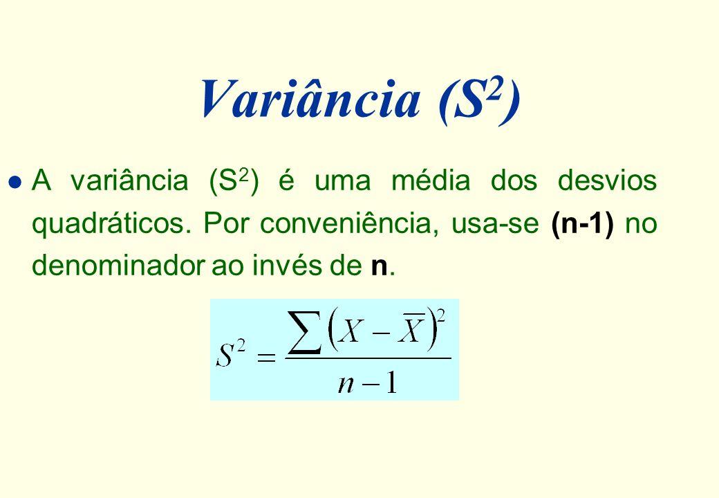 Desvios Quadráticos Soma ValoresX20 21 21 22 22 23 23 24176 MédiaX22- DesviosX - X-2 -1 -1 0 0 1 1 20 Desvios quadráticos (X-X) 2 4 1 1 0 0 1 1 412