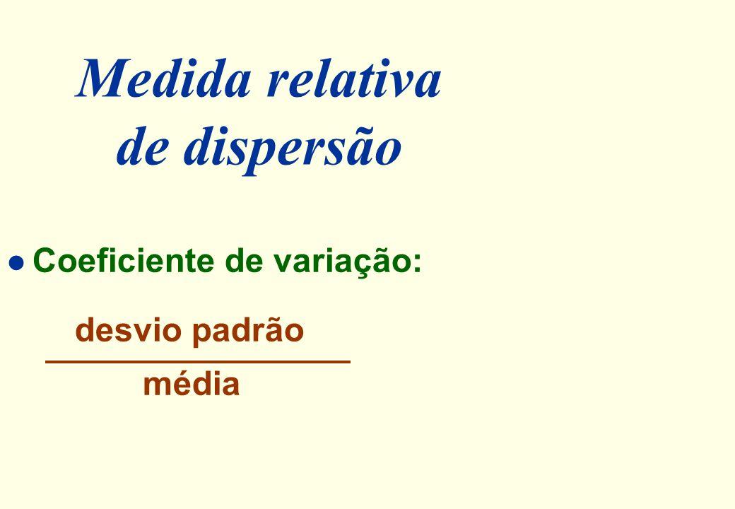 TABELAMedidas descritivas das notas finais dos alunos de três turmas TurmaNúmero de alunos MédiaDesvio padrão A B C 20 40 30 6,0 8,0 9,0 3,3 1,5 2,6
