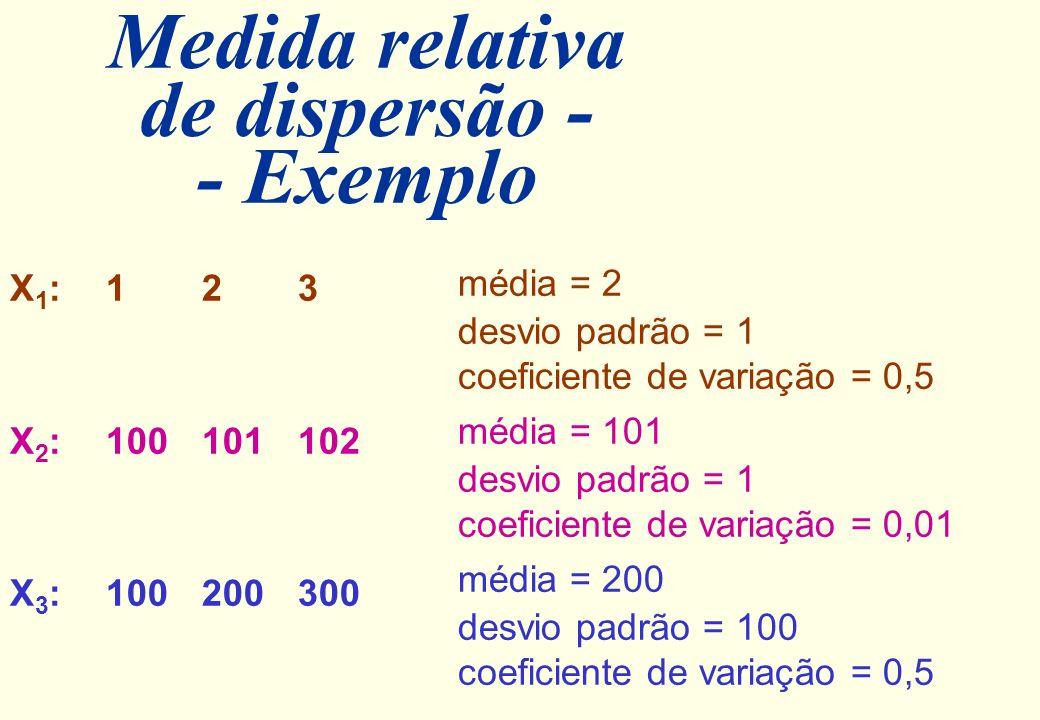 Medida relativa de dispersão l Coeficiente de variação: desvio padrão média