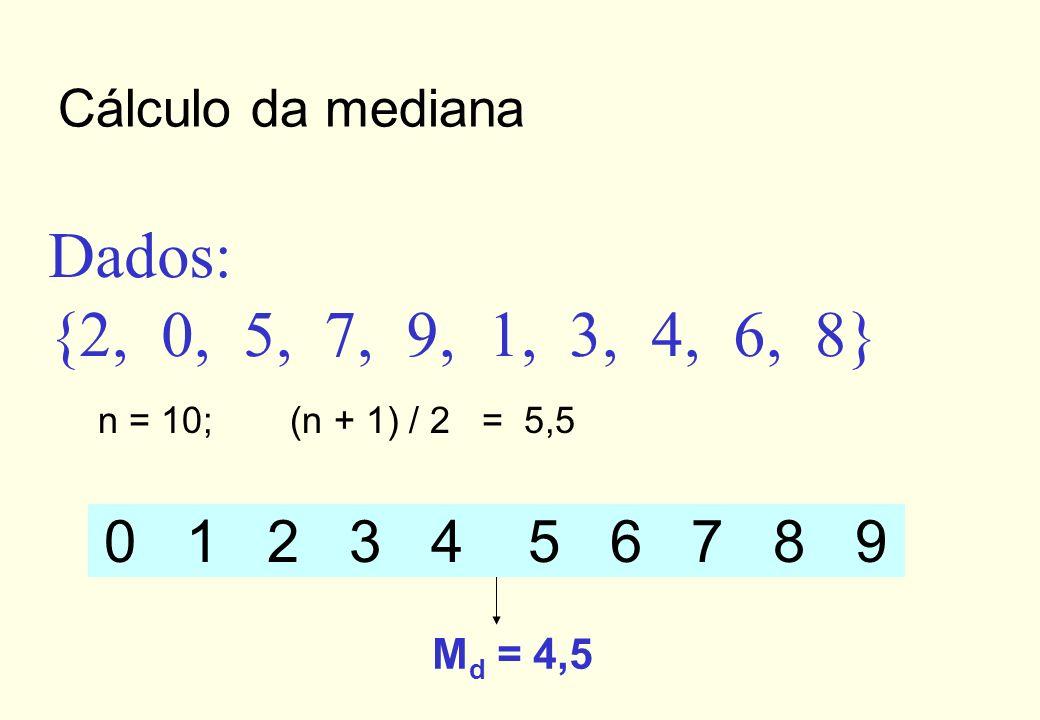 25% Medidas baseadas na ordenação dos dados Q I Quartil inferior M d mediana Q S Quartil superior