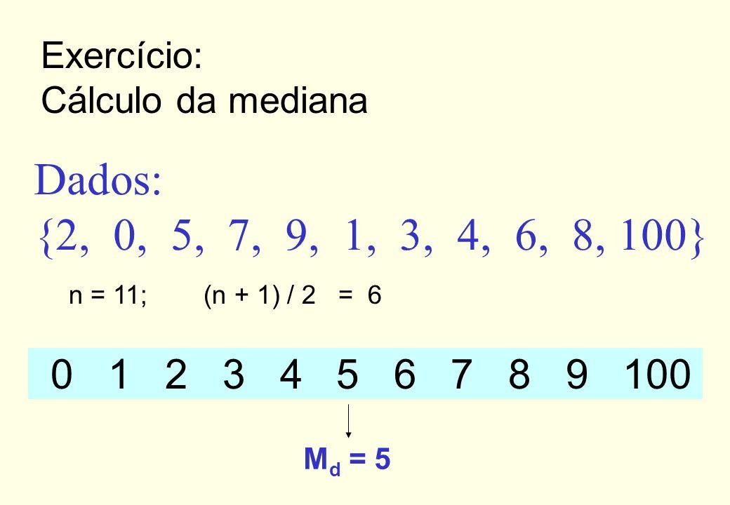 Q i = 2Q s = 7 0 1 2 3 45 6 7 8 9 M d = 4,5 Cálculo dos quartis E i = 0 E s = 9
