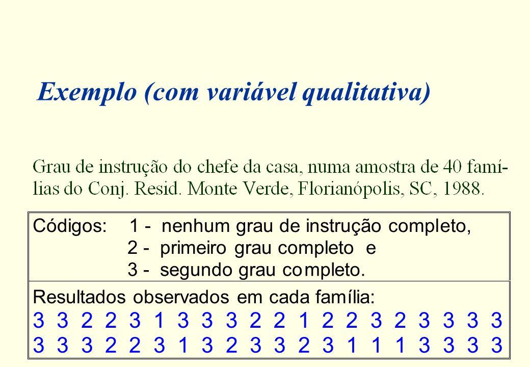 Exemplo (com variável qualitativa) Códigos: 1 - nenhum grau de instrução completo, 2 - primeiro grau completo e 3 - segundo grau completo.