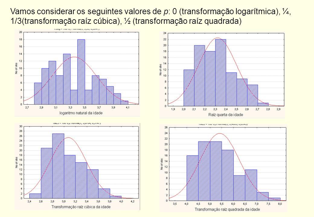Exemplo: consideremos os dados da variável idade dos funcionários de uma empresa, cujo histograma fica: Distribuição assimétrica à direita, tentar val