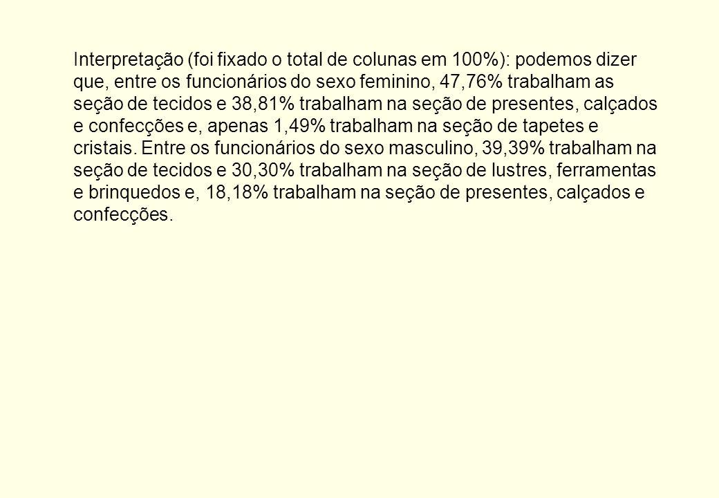 Existem três possibilidades de expressarmos as proporções das caselas: em relação ao total geral em relação ao total de cada linha em relação ao total