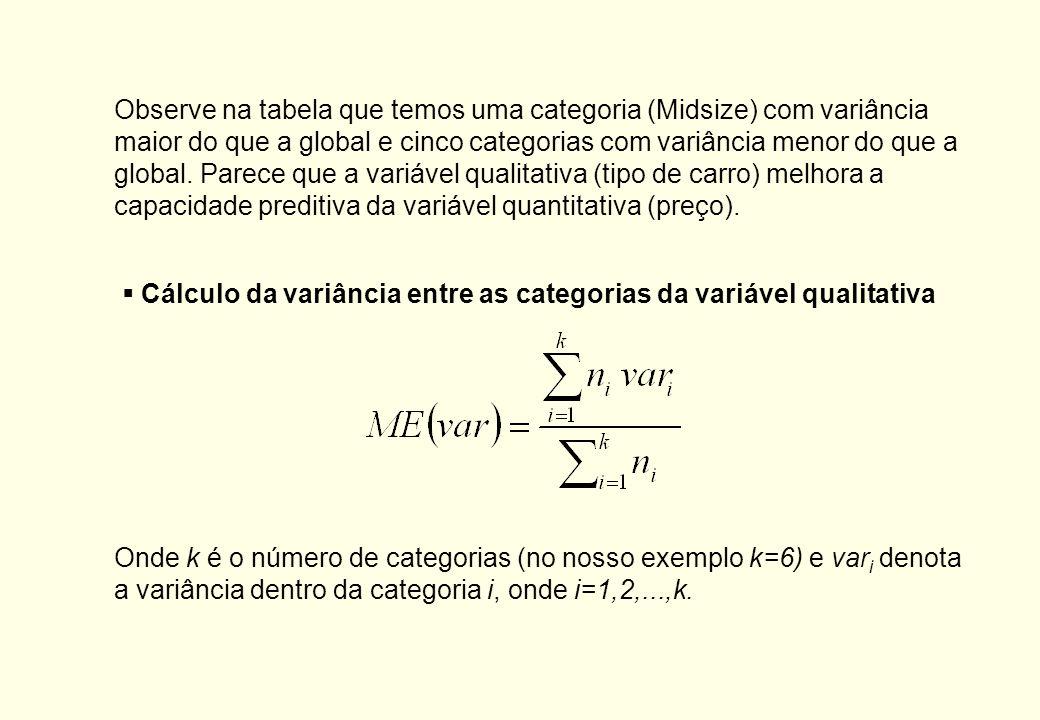 Medida de associação: Coeficiente de determinação Sem usar a informação da variável categorizada(tipo de carro), a variância calculada para a variável