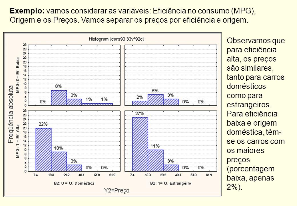 Exemplo: o coeficiente de determinação para o exemplo vale: Podemos dizer que 36,08% da variação dos preços dos automóveis é explicada pelo tipo de ca
