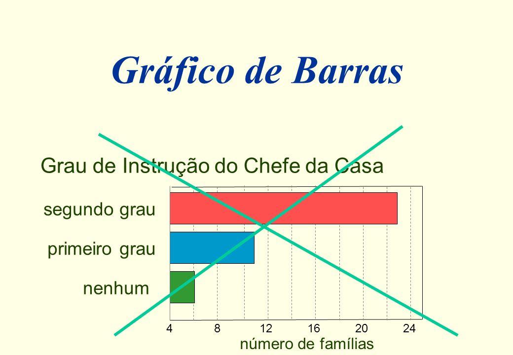 Diagrama em caixas 3 8 13 18 23 28 Monte Verde Encosta do Morro Renda familiar (sal. mín.) outlier