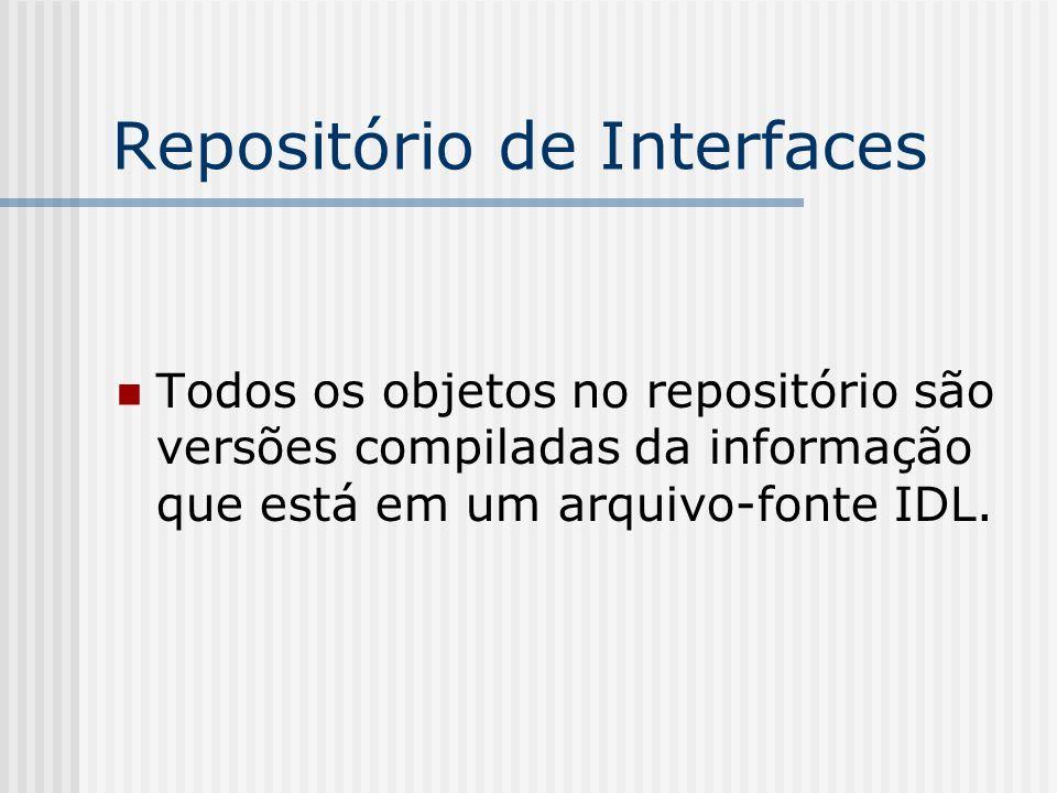 Repositório de Interfaces Todos os objetos no repositório são versões compiladas da informação que está em um arquivo-fonte IDL.
