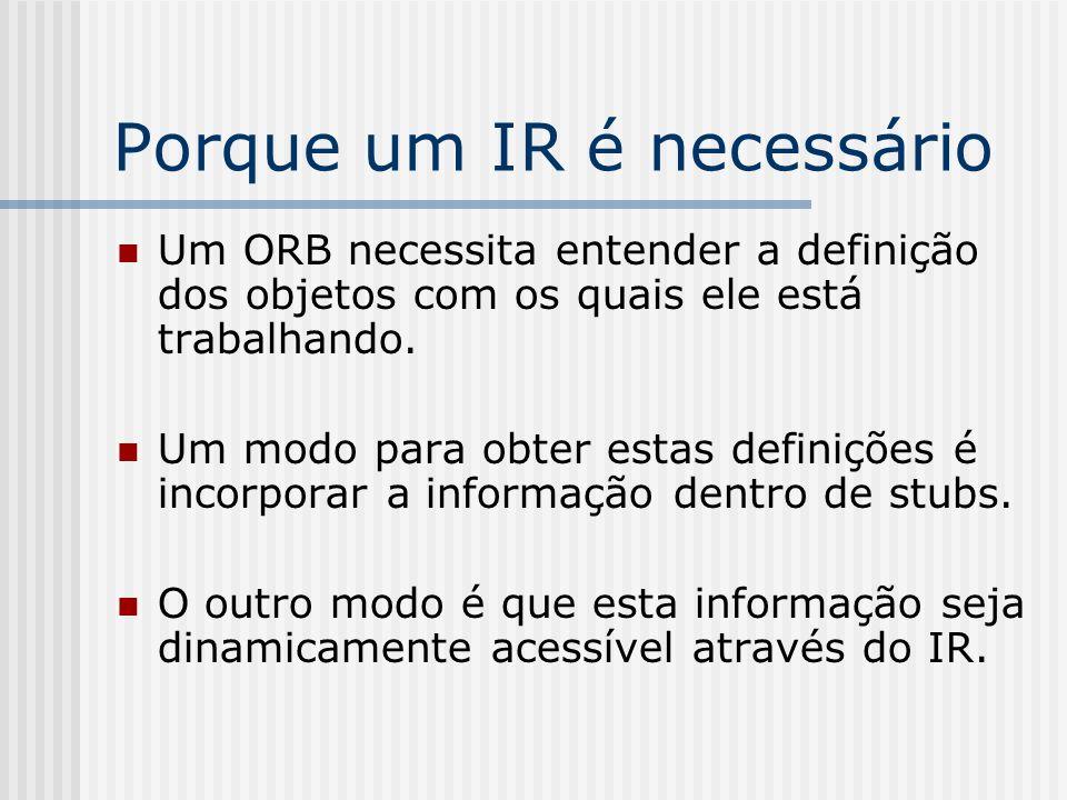 Porque um IR é necessário Um ORB necessita entender a definição dos objetos com os quais ele está trabalhando. Um modo para obter estas definições é i