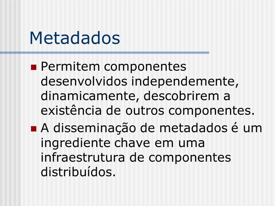Metadados Permitem componentes desenvolvidos independemente, dinamicamente, descobrirem a existência de outros componentes. A disseminação de metadado