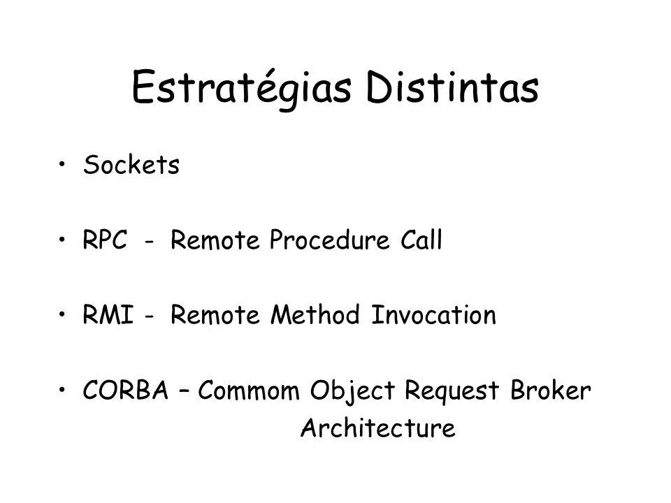 Estratégias Distintas Sockets RPC - Remote Procedure Call RMI - Remote Method Invocation CORBA – Commom Object Request Broker Architecture