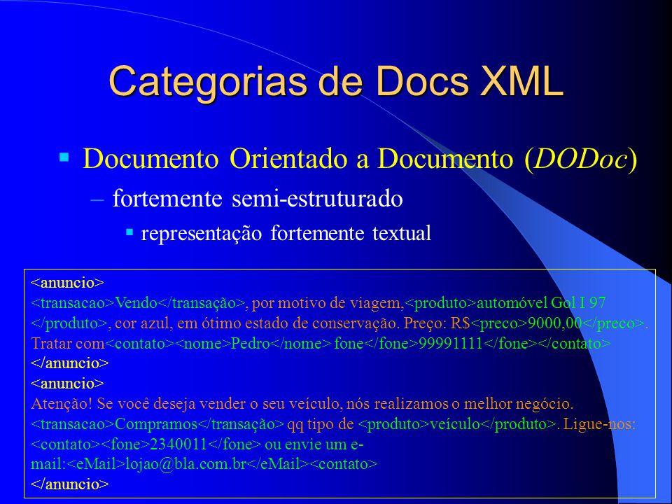 Categorias de Docs XML Documento Orientado a Documento (DODoc) –fortemente semi-estruturado representação fortemente textual Vendo, por motivo de viag