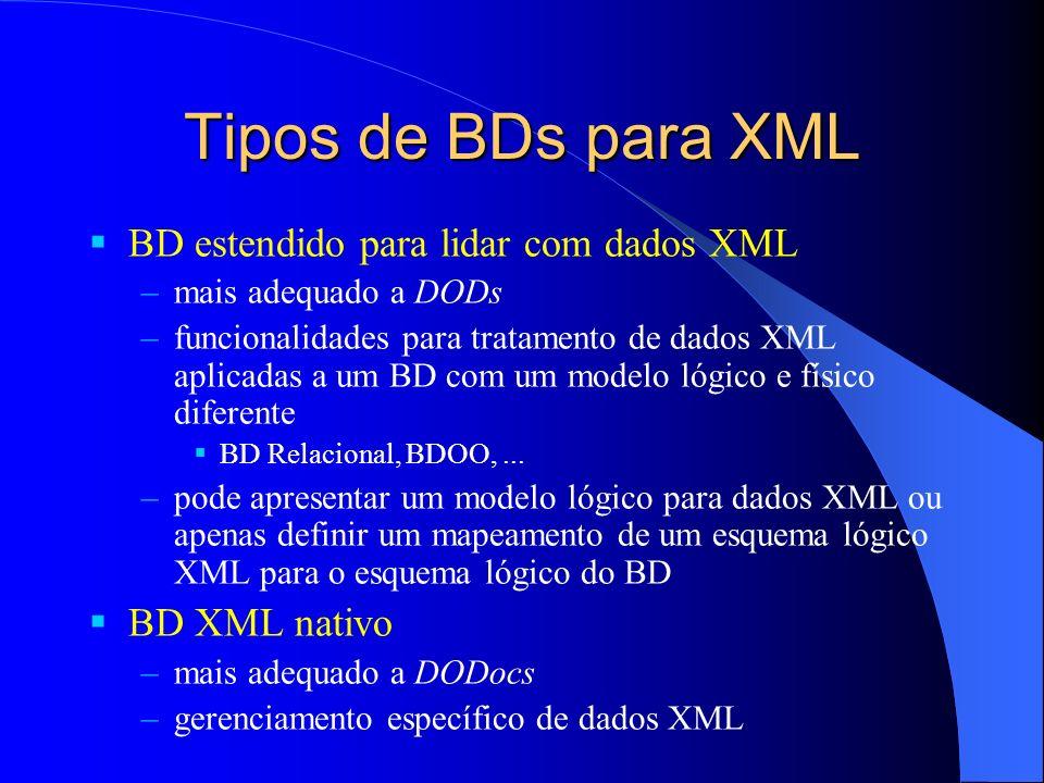 BD XML Nativo Suporta um modelo lógico para dados XML –requisitos mínimos definição de elementos, atributos, #PCDATA e ordem Define um modelo de armazenamento físico proprietário para dados XML Adequado a –docs XML fortemente semi-estruturados mapeamento para BD relacional seria complexo.