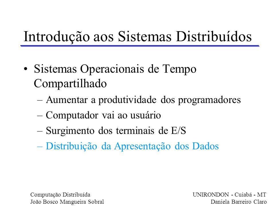 Sistemas Operacionais de Tempo Compartilhado –Aumentar a produtividade dos programadores –Computador vai ao usuário –Surgimento dos terminais de E/S –