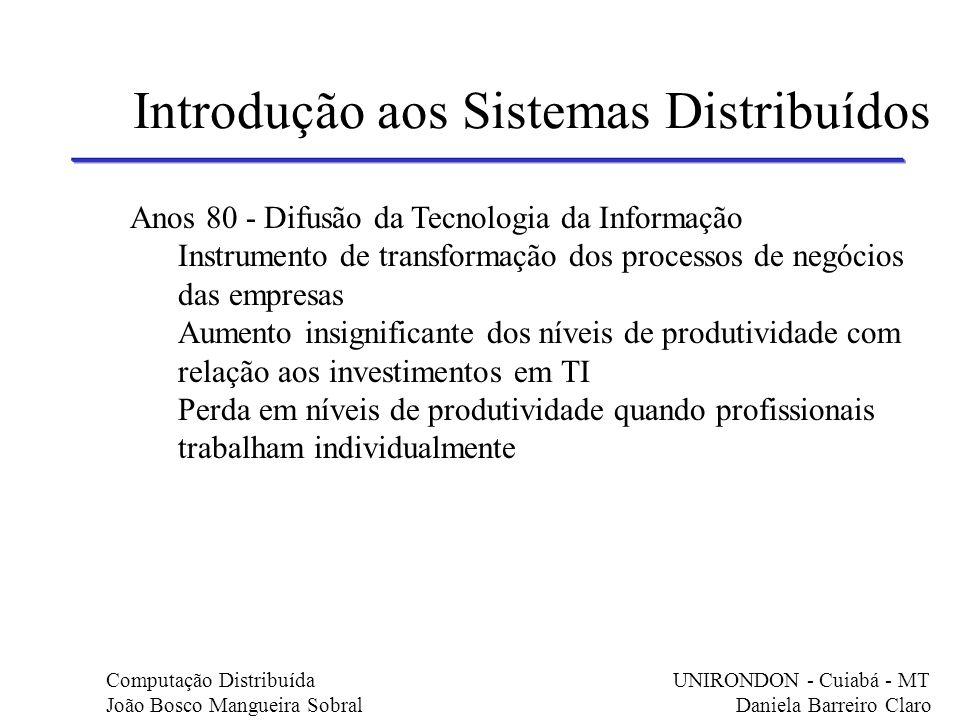 Anos 80 - Difusão da Tecnologia da Informação Instrumento de transformação dos processos de negócios das empresas Aumento insignificante dos níveis de