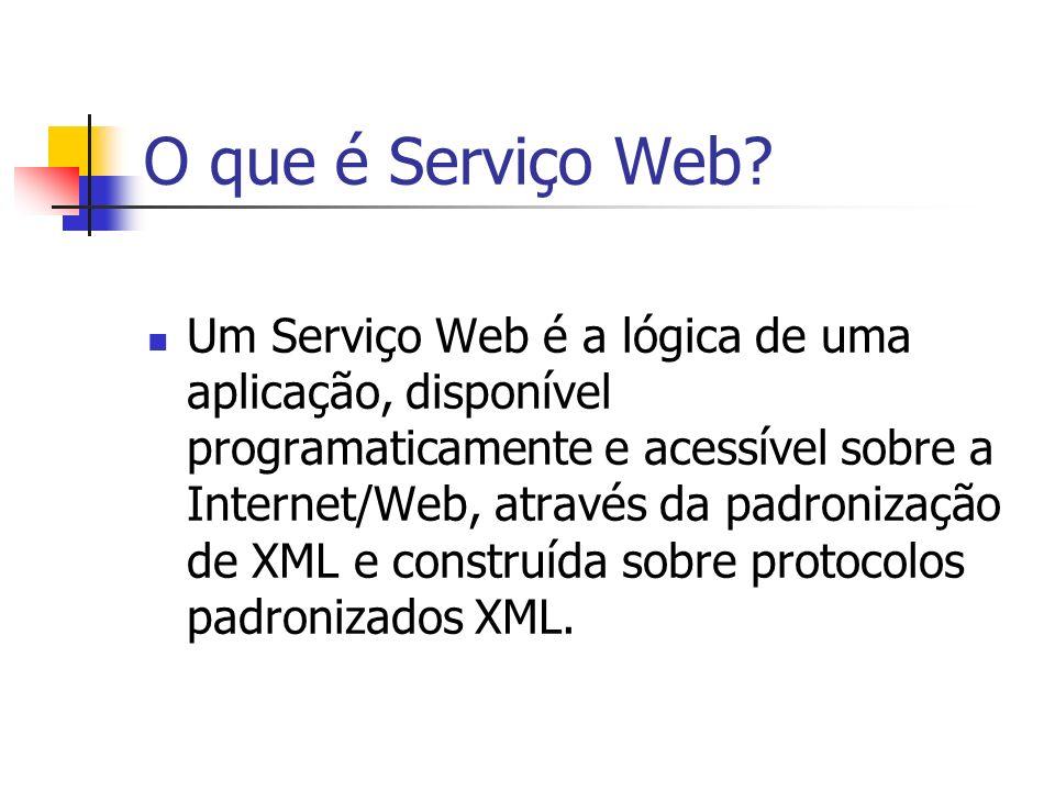O que é Serviço Web? Um Serviço Web é a lógica de uma aplicação, disponível programaticamente e acessível sobre a Internet/Web, através da padronizaçã
