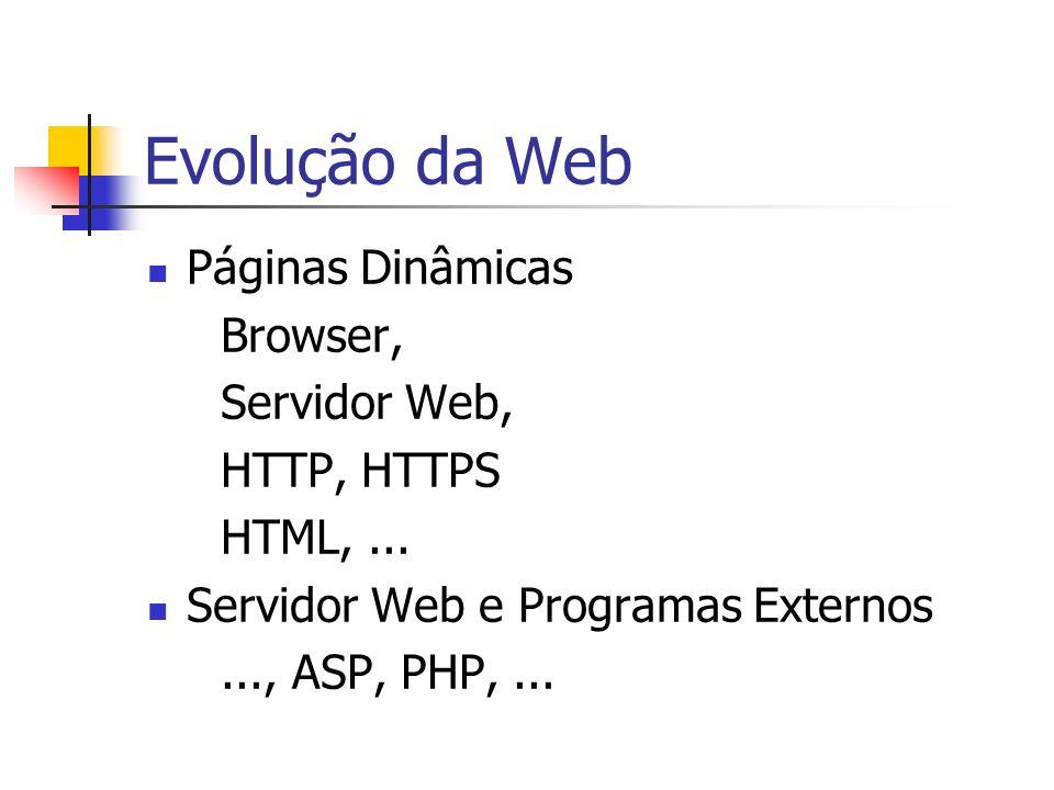 Evolução da Web Páginas Dinâmicas Browser, Servidor Web, HTTP, HTTPS HTML,... Servidor Web e Programas Externos..., ASP, PHP,...