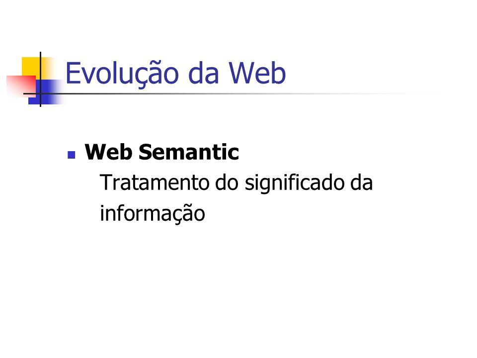 Evolução da Web Conceito de Serviço: Uma abstração de um conjunto de operações providas a clientes, as quais permitem a eles realizarem uma particular função.