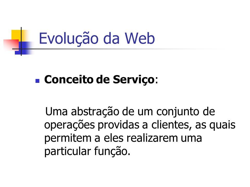 Evolução da Web Conceito de Serviço: Uma abstração de um conjunto de operações providas a clientes, as quais permitem a eles realizarem uma particular