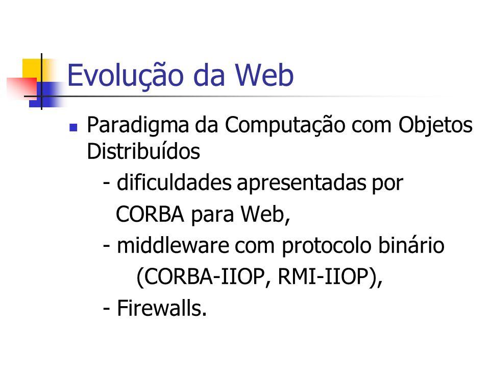 Evolução da Web Paradigma da Computação com Objetos Distribuídos - dificuldades apresentadas por CORBA para Web, - middleware com protocolo binário (C