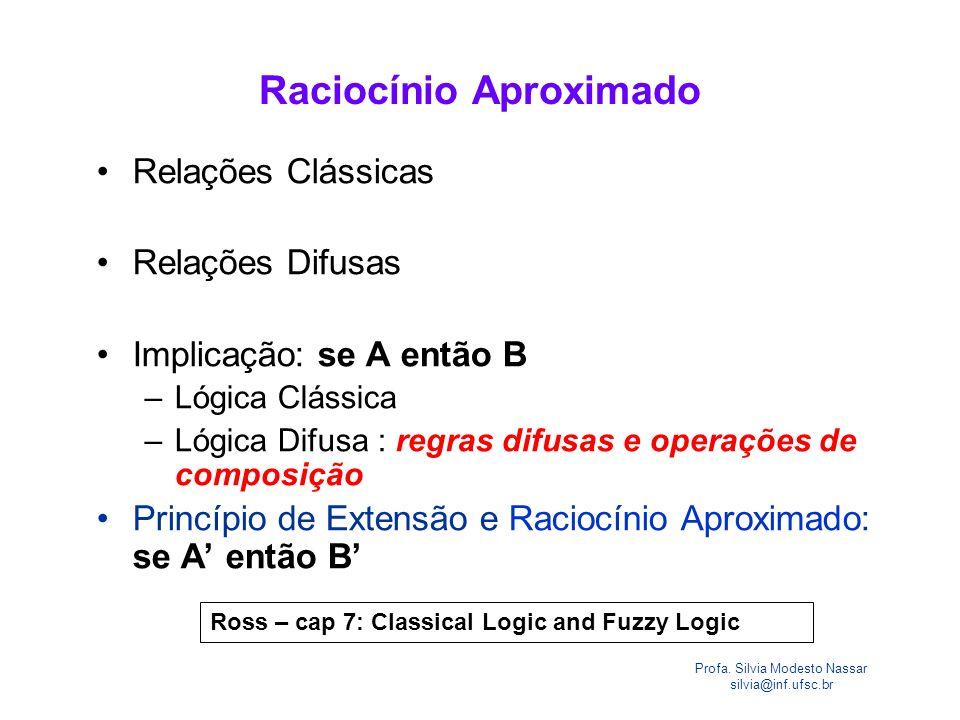Profa. Silvia Modesto Nassar silvia@inf.ufsc.br Raciocínio Aproximado Relações Clássicas Relações Difusas Implicação: se A então B –Lógica Clássica –L